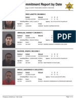 Peoria County booking sheet 03/02/15