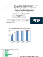 Statistici legate de persoanele cu dizabilitati