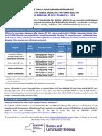 Sonyma Interest Rates 2015-02-27