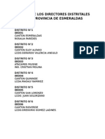 Nombre de Los Directores Distritales de La Provincia de Esmeraldas