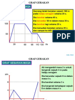 12.GRAF GERAKAN (Acer-PC's Conflicted Copy 2015-02-22)