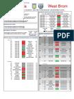 Barclays Premier League - Estatísticas da Jornada 28.pdf