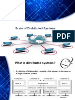2668 (1) disturbuted  systems