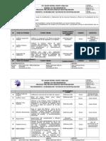 Coordinacion y Atencion en Hospitalizacion-pr-hos-02 Sinai