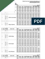 Nilai Kelulusan SMK Yapia 2012-2013_Perbaikan