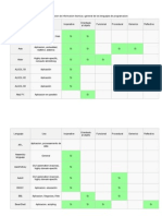 Cmpt Para Grnts.-tabla de Comparacion de Informacion Tecnica y General de Los Lenguajes de Programacion
