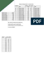 Treino de Periodização