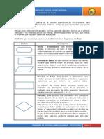 Clase05_Diagramas de Flujo