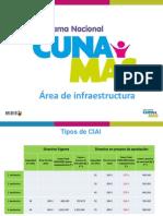 4.-Infraestructura Modelos de Ciai