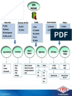 9.-Data Package Structure.pdf