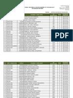 CONSULTORES ASESORES E INVESTIGADORES.pdf