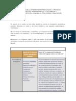 Unidad 4 Act Integradorafundamentos de La Investigación Pedagógica i y Técnicas Bibliográficas