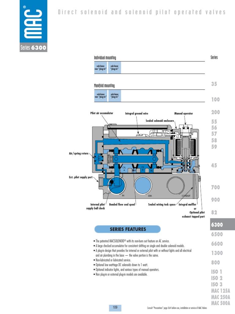Mac Valve Wiring Diagram Free For You Pneumatic 6500 Library Rh 11 Webseiten Archiv De Honeywell Millivolt Gas Air Valves Solenoid