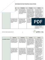 rubric for discipline based and inter disciplinary inquiry studies