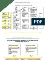 Formulación y Evaluación de Proyectos - Introducción
