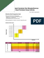 Menghitung_Upah_Sundulan_Dan_Mengkaitkannya_Dengan_Penilaian_Kinerja_Individu.pdf