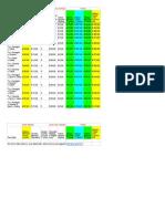 Costo Pacchetti SKY - Abbonamento Standard Sky