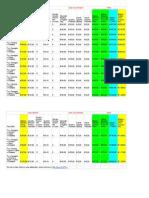 Costo Pacchetti SKY - Abbonamento Sky + Fastweb