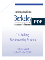 Meeting CA CPA Requirements