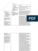 PD 705 Revised Forestry Code
