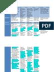 lessons - domain 3 engagement