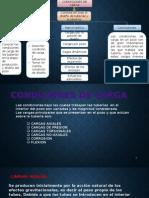 Presentacion - Copia