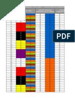 Tabla Identificacion Rtb v.f.c Completa