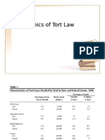 Economics of Tort Law