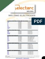 SELECTARC ELEKTRODY