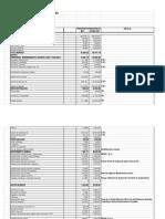 Presupuesto Año 2015 Definitivo Parques