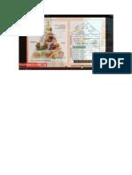 Piramide Alimentaria Alcalina