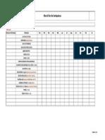 Check List Botiquines