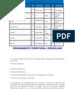 Ordenamiento Territorial Venezolano
