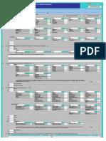 DS_Deployment Summary LATAM Spanish SMB