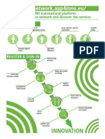 app4inno_infografica