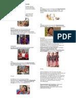 Idiomas Idiomas de Idiomas de Guatemala   Guatemala es un país con diversidad cultural, lingüística y étnica, a continuación se describen los departamentos y municipios donde se hablan