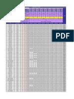 Copia de Tarifarios Para Portabilidad 29 Noviembre 2014 (V11 7)