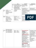 Primer Parcial de Patologia Hgs