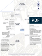 3.- Fase Postulatoria