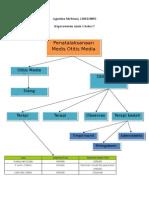 Penatalaksanaan Medis Otitis Media