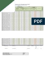 Cuadro de Calificaciones-Acuerdo Reformas Loei-wilson 2comd-Final-2015