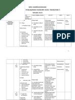 RPT Tingkatan 5 2014 Subjek Ekonomi Asas