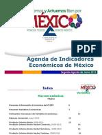 Pib Mexico