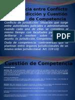 Cuestiones de Competencia.pptx