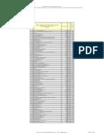 Datos - Cadivi