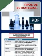 Tipos de Estrategias.2.
