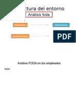 Estructura del entorno.pptx