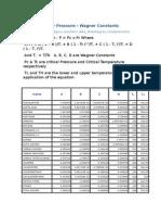 Vapor Pressure - Wagner Constants