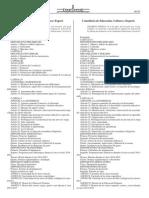 Decreto 108-Valencia Curriculo de Primaria