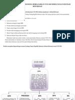 sistem pemerintahan jokowi dan kementriannya 2014
